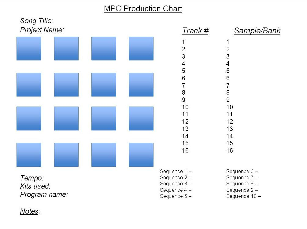 Logging MPC Projects (Or Other Drum Machines) on Paper - CDM Create
